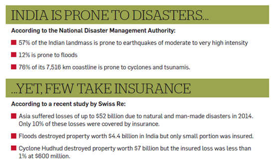 How to protect your assets from natural disasters