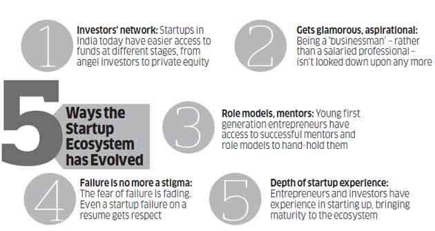 How the startup ecosystem has transformed over the decades, and where it is headed