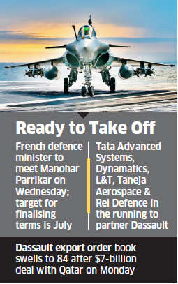 Make in India: France's Dassault hunts for Indian partners to build Rafale aircraft
