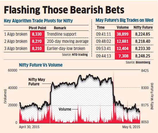 High-speed traders hasten market slide, add to edginess