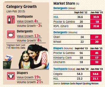 Nirma story again? How Ghari, Mamy Poko are giving HUL, P&G a run for their money