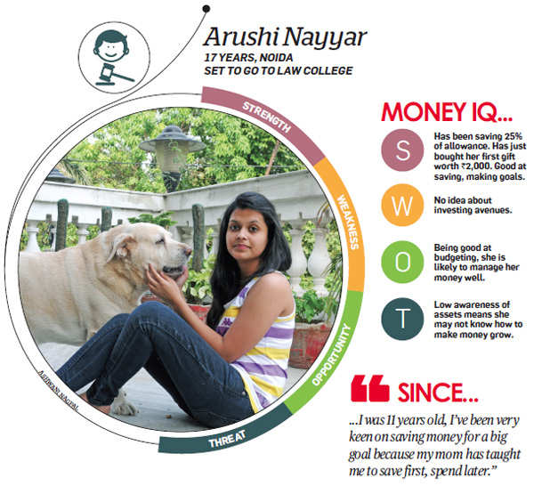 Are you 18? Go through these financial dos and don'ts to