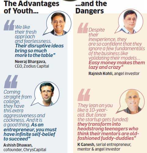 Disruptive ideas of young startup founders may work wonders; but their self-belief often borders on delusion