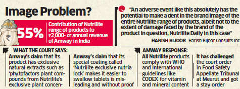 Amway making false, misleading health claims for Nutrilite
