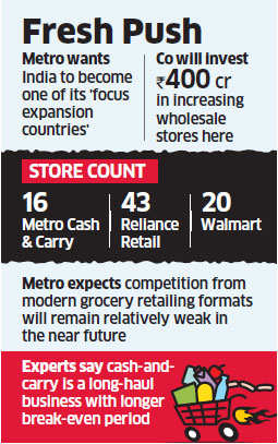 "German retailer Metro AG plans to invest Rs 400 crore to expand in India  market. "" 34f61b791d2"