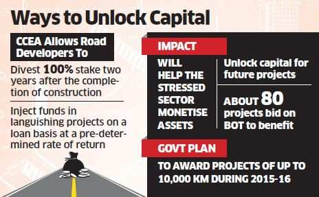 Highway developers may exit road projects 2 years after completion