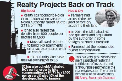 Home buyers cheer as Supreme Court upholds land acquisition in Noida Extension