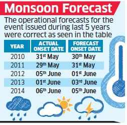 Monsoon to hit Kerala on May 30, will reach Mumbai by June 7, Delhi by June 30