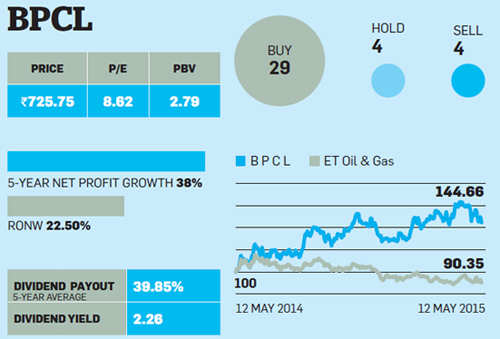 Learn how to pick value stocks - The Economic Times
