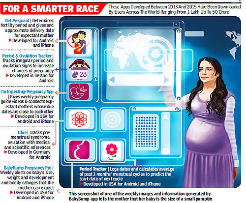 Pregnancy apps have been invaluable for women smartphone users