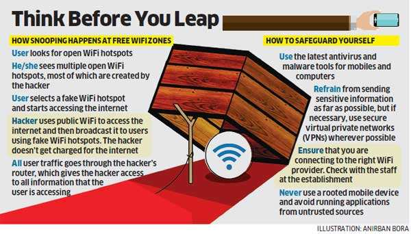 WiFi offered free in public places poses a major security