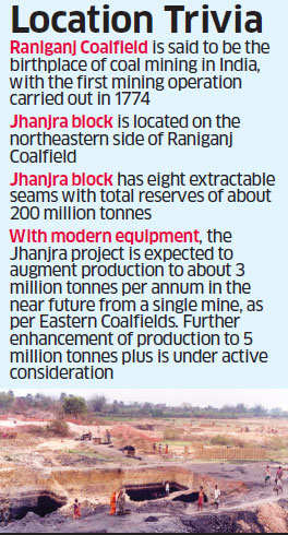 Coal India allowed to expand underground mining at Jhanjra