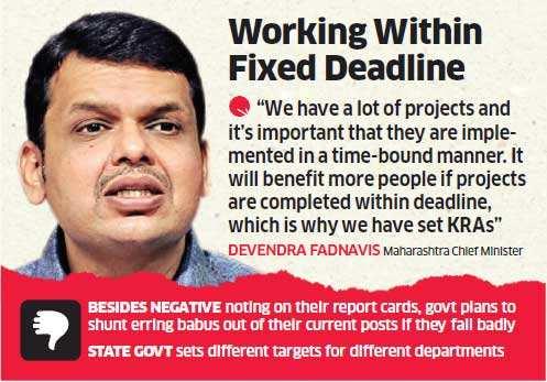 Devendra Fadnavis government insists on KRAs for Maharashtra babus