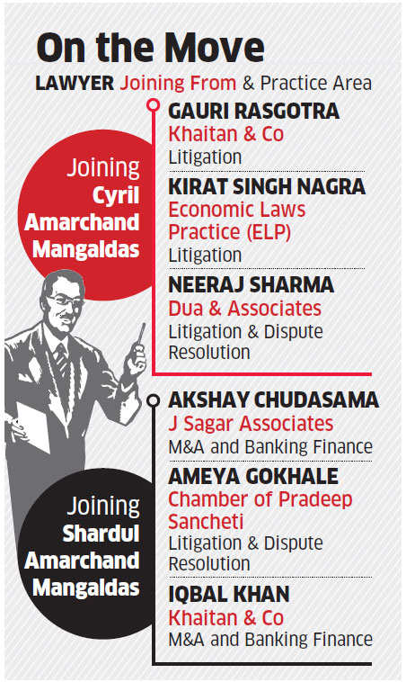 Cyril and Shardul poach top talent in biggest lawyer manhunt