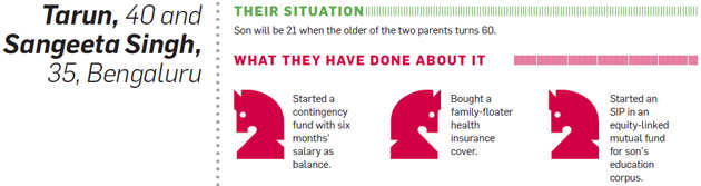 Financial dos and dont's for parents in their late 30s, early 40s