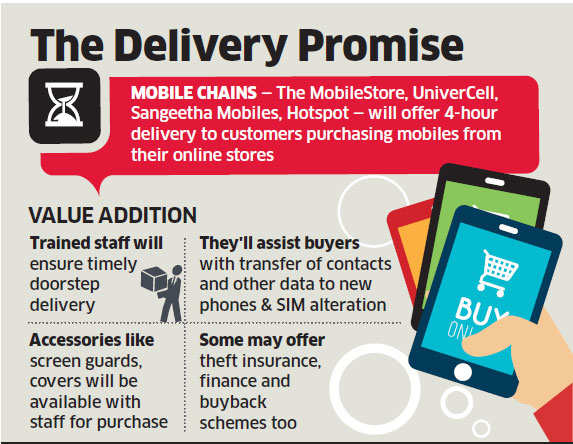 Mobile Store and UniverCell to deliver phones in 4 hours