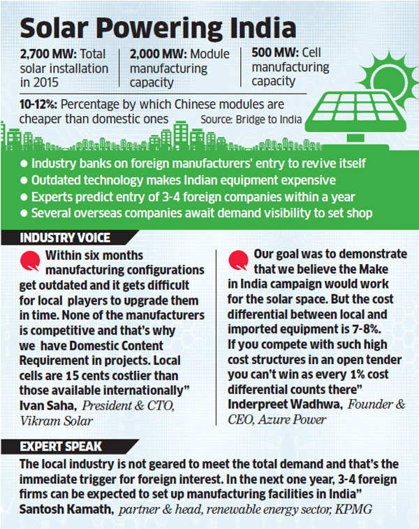 Government's target to set up 100 GW of solar plants drives local, foreign companies