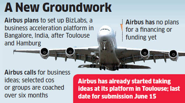 In a first, Bengaluru startups on Airbus radar for mentoring business ideas under BizLabs