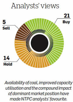 Reduced coal concerns, pick-up in industrial demand to help NTPC grow