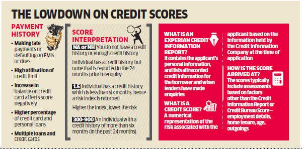 Car Loan Rates Credit Score 750.Car Loan Rates Credit ...