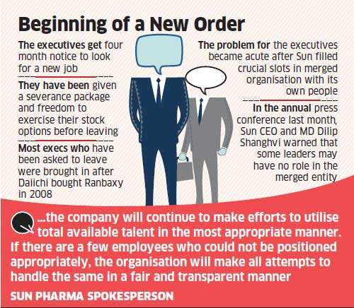 18 top Ranbaxy executives including Indrajit Banerjee, Yugal Sikri, get marching orders as part of integration plan with Sun Pharma
