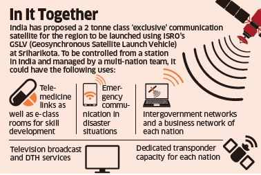 India shares SAARC satellite concept note with regional nations