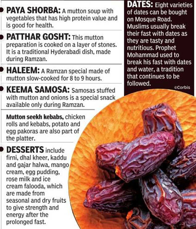 Fasting in Ramzan: How techies manage it at work - The
