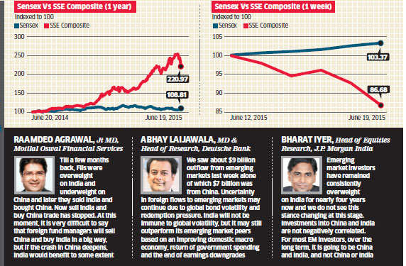 Will fall in China's benchmark Shanghai Composite help Dalal Street bounce back?