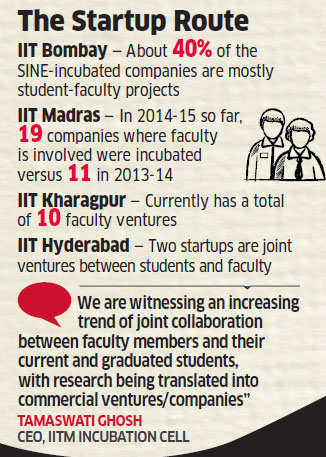 Now, IITs become fertile ground for faculty startups