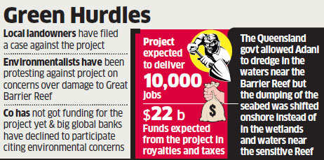 Adani Group stops work at Australian mine project; revises budget to fight delays