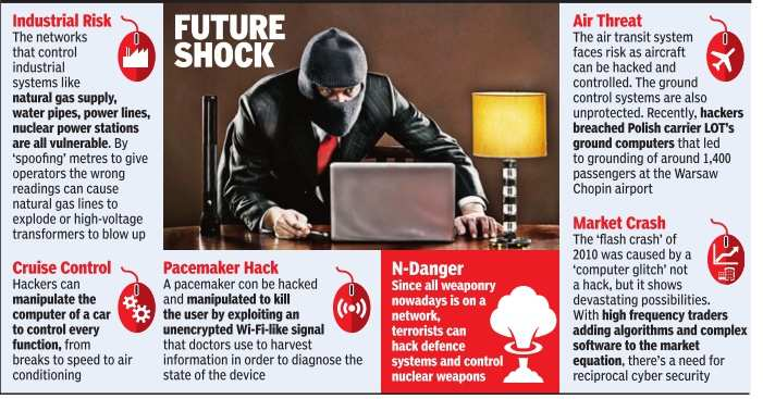 With cyber security for nations becoming indispensable