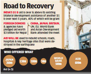 India announces $1 billion aid for rebuilding Nepal