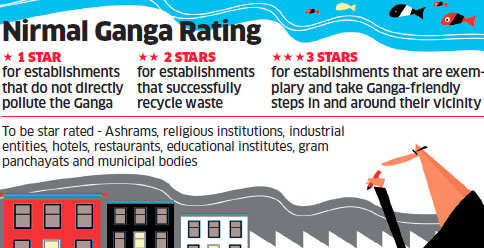 'Nirmal Ganga Rating' in works for industries along Ganga