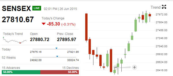 Sensex volatile, Nifty tests 8,350: Top bets