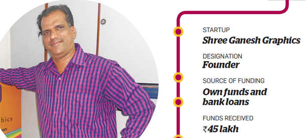 How to fund your own startup