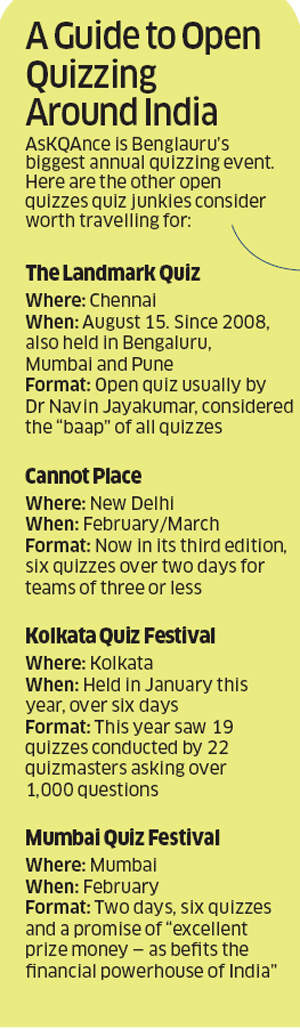 Bengaluru: Hotbed of quiz contests in India
