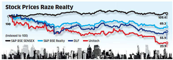 Low on stock markets: Cash-strapped realty firms run from pillar to post to raise funds