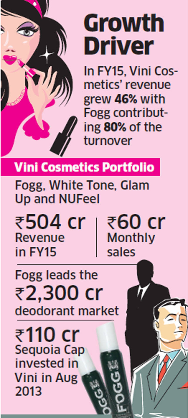 Vini Cosmetics, maker of Fogg clocks Rs 500 crore in sales and is set to 'deliver much more'