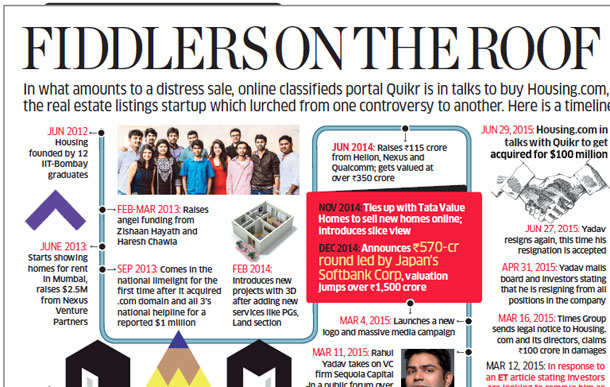 Quikr in talks to buy Housing.com in cash and stock deal estimated at Rs 1,100 crore