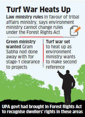 Law ministry tells Prakash Javadekar only tribal ministry can tweak forest act rules