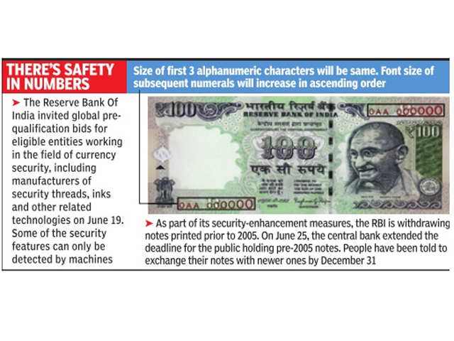 RBI introduces new security feature to make Indian currency less prone to counterfeiting