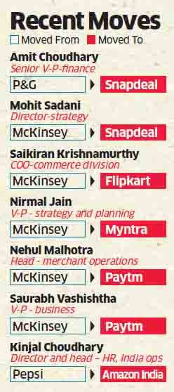Flipkart, Snapdeal and Paytm snatch key talent from McKinsey, Unilever and Pepsi