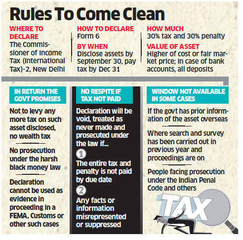 Black Money Law: Government talks tough, says people on the