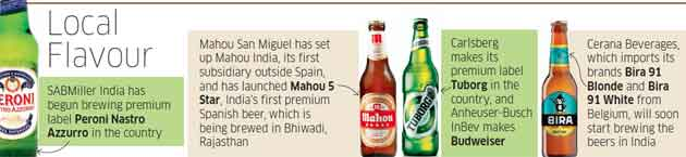 Brew in India: Why a clutch of foreign premium mild beer labels want to manufacture here
