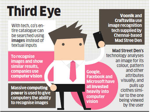 Companies like  Craftsvilla and Voonik roll out image search feature for customers