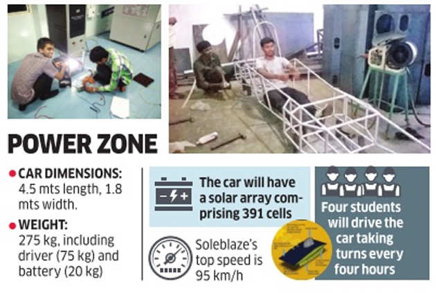 Solar car designed by RVCE students will be India's entry at Australian World Solar Challenge