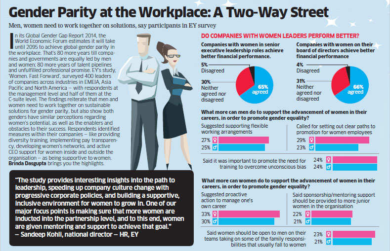 Career 2.0: Genpact gives women on break a chance to comeback