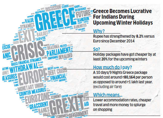 Indian tourism to Greece unlikely to be hit, bookings increase 35%