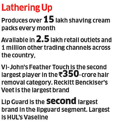 Vi-John: A little-known desi brand emerges as a leader with a foreign-sounding name