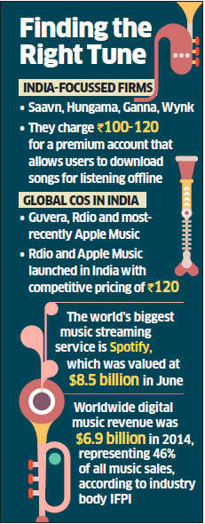 Ahead of video launch, Saavn raises Rs 635 crore from Tiger Global, others